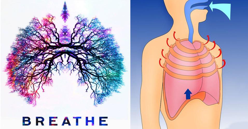 andas rätt stressaav stress